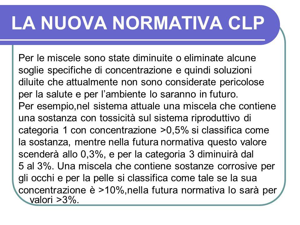 LA NUOVA NORMATIVA CLP Per le miscele sono state diminuite o eliminate alcune. soglie specifiche di concentrazione e quindi soluzioni.