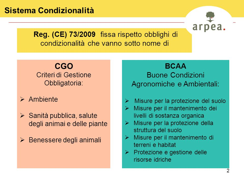 Sistema Condizionalità