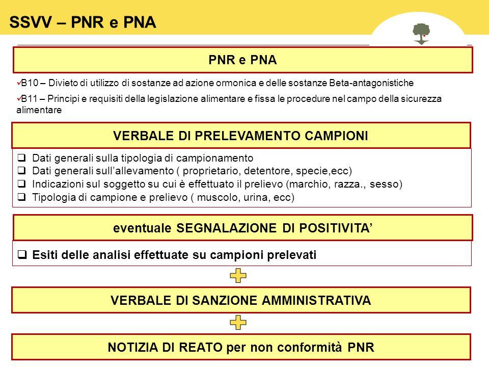 SSVV – PNR e PNA PNR e PNA VERBALE DI PRELEVAMENTO CAMPIONI