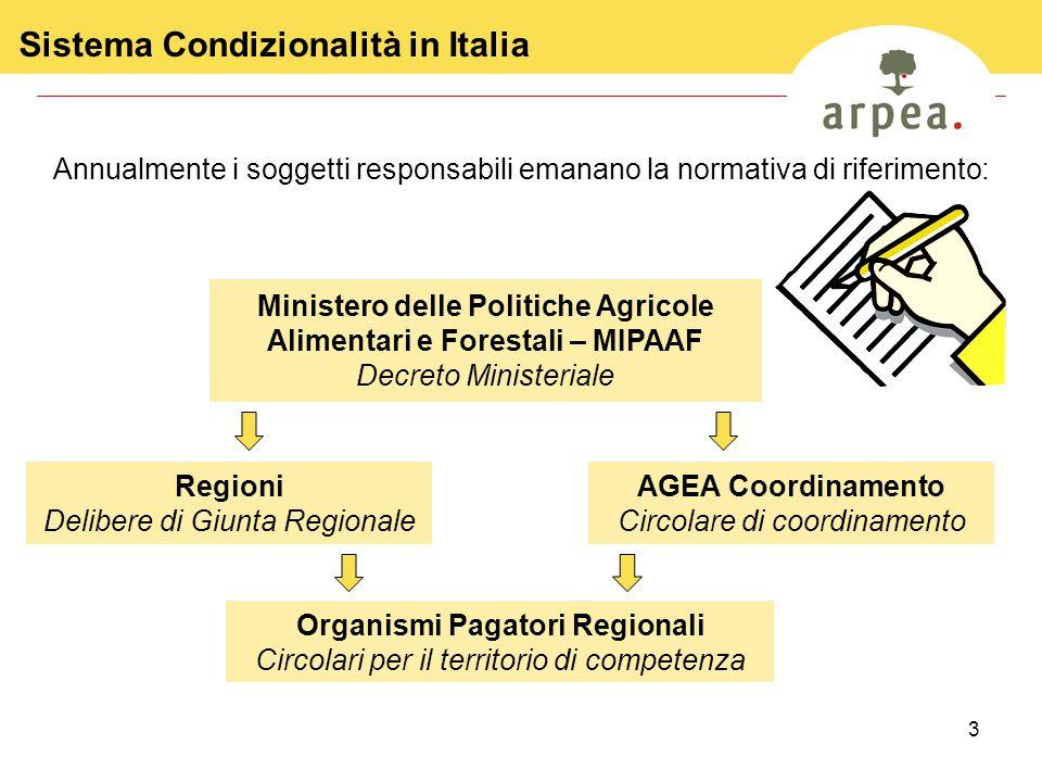 Sistema Condizionalità in Italia