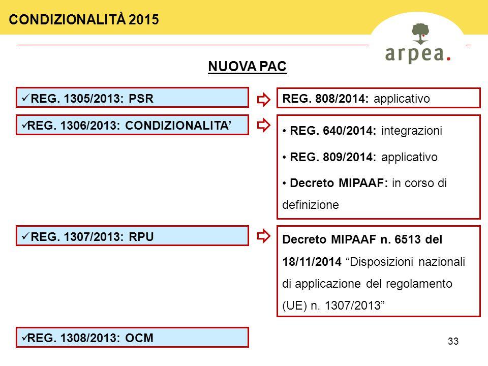 CONDIZIONALITÀ 2015 NUOVA PAC REG. 1305/2013: PSR