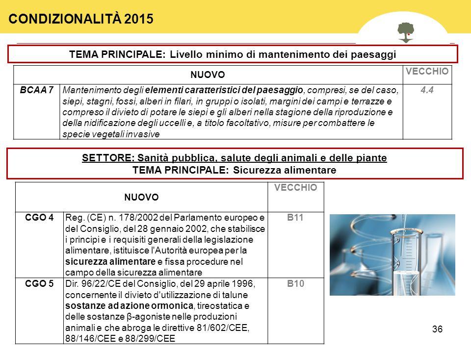 CONDIZIONALITÀ 2015 TEMA PRINCIPALE: Livello minimo di mantenimento dei paesaggi. NUOVO. VECCHIO.