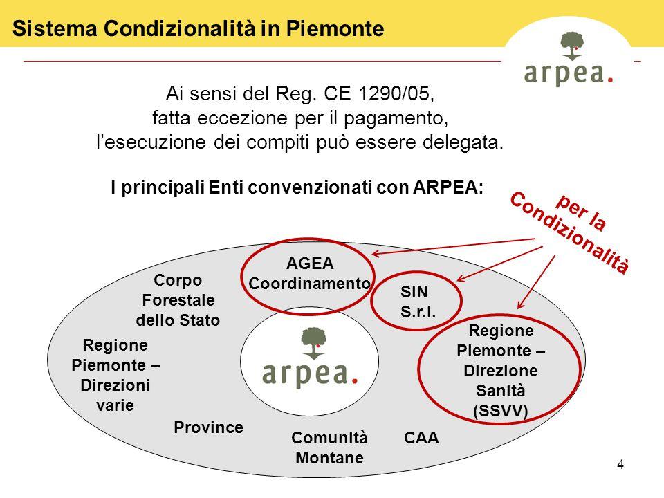 I principali Enti convenzionati con ARPEA: