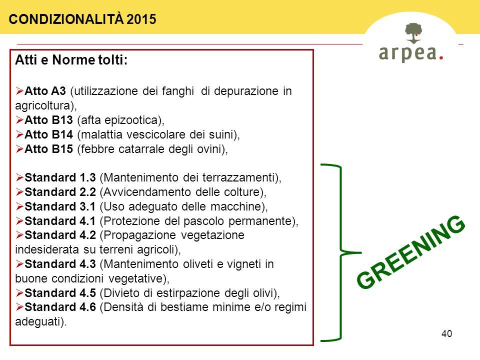 GREENING CONDIZIONALITÀ 2015 Atti e Norme tolti: