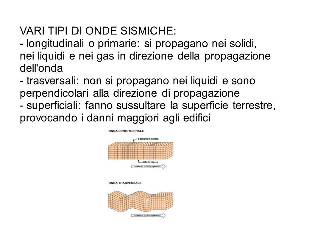 VARI TIPI DI ONDE SISMICHE:
