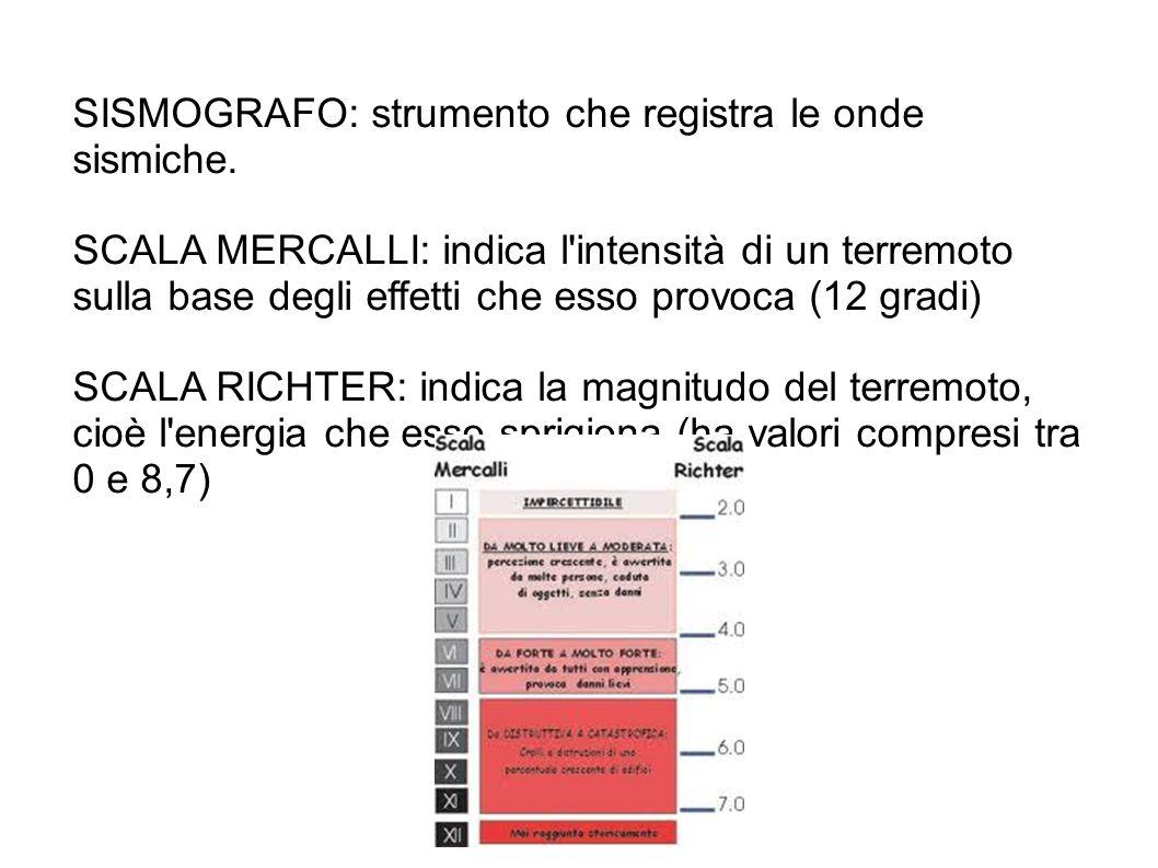 SISMOGRAFO: strumento che registra le onde sismiche.
