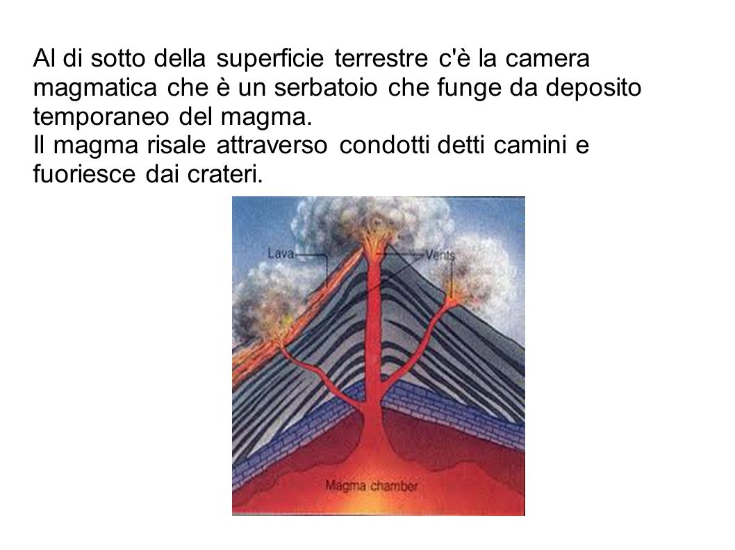 Al di sotto della superficie terrestre c è la camera magmatica che è un serbatoio che funge da deposito temporaneo del magma.