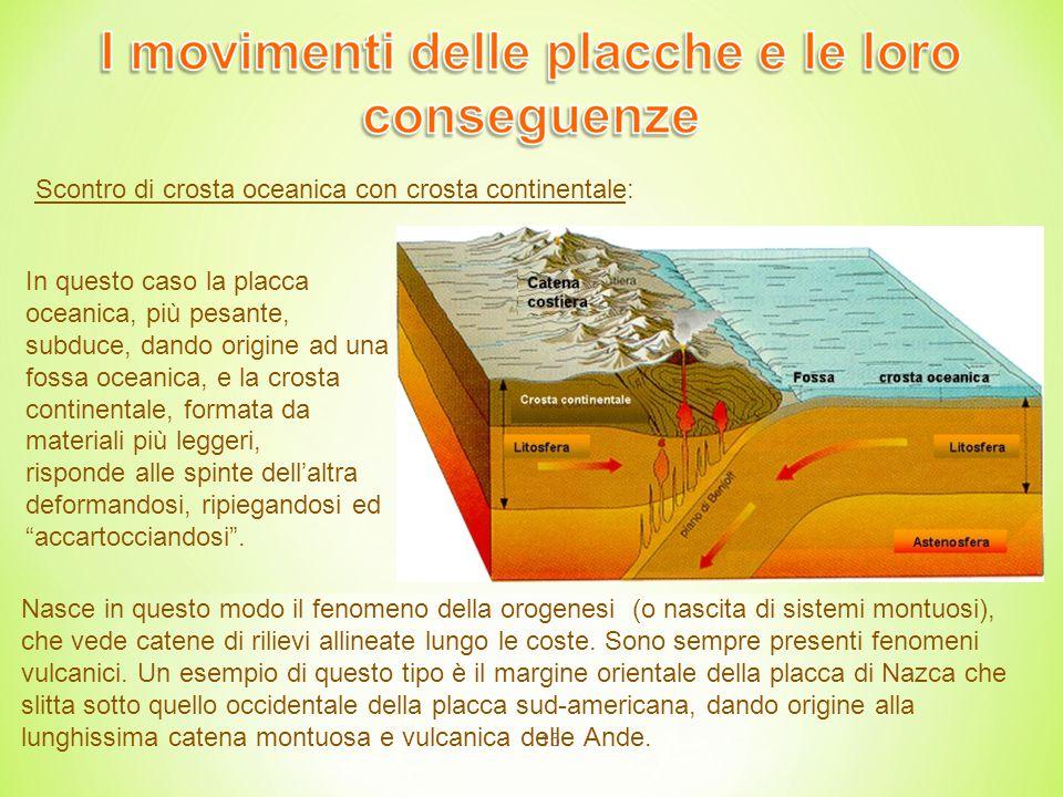 Scontro di crosta oceanica con crosta continentale: