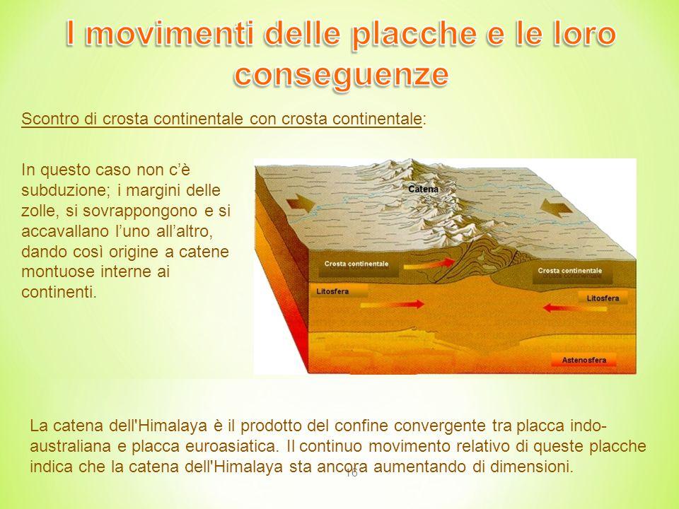 Scontro di crosta continentale con crosta continentale: