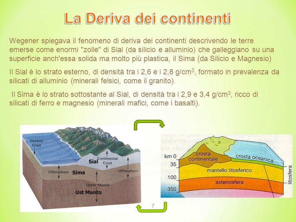 Wegener spiegava il fenomeno di deriva dei continenti descrivendo le terre emerse come enormi zolle di Sial (da silicio e alluminio) che galleggiano su una superficie anch essa solida ma molto più plastica, il Sima (da Silicio e Magnesio)