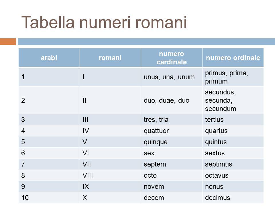Tabella numeri romani arabi romani numero cardinale numero ordinale 1