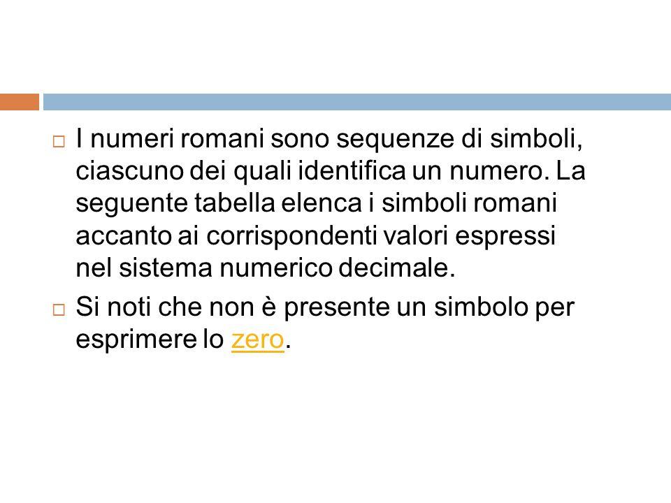 I numeri romani sono sequenze di simboli, ciascuno dei quali identifica un numero. La seguente tabella elenca i simboli romani accanto ai corrispondenti valori espressi nel sistema numerico decimale.