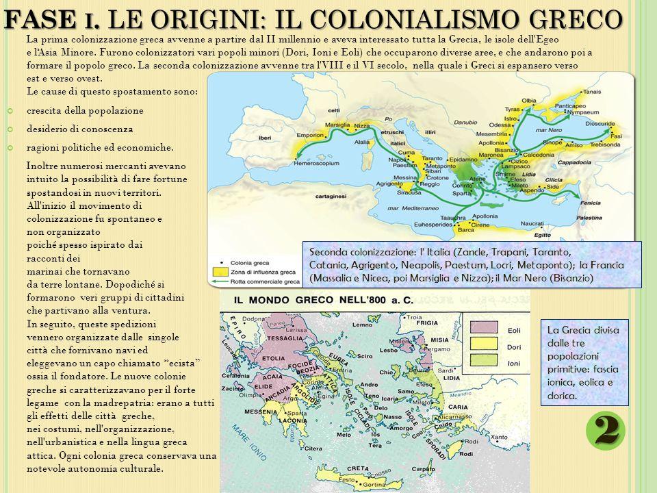 FASE i. LE ORIGINI: IL COLONIALISMO GRECO