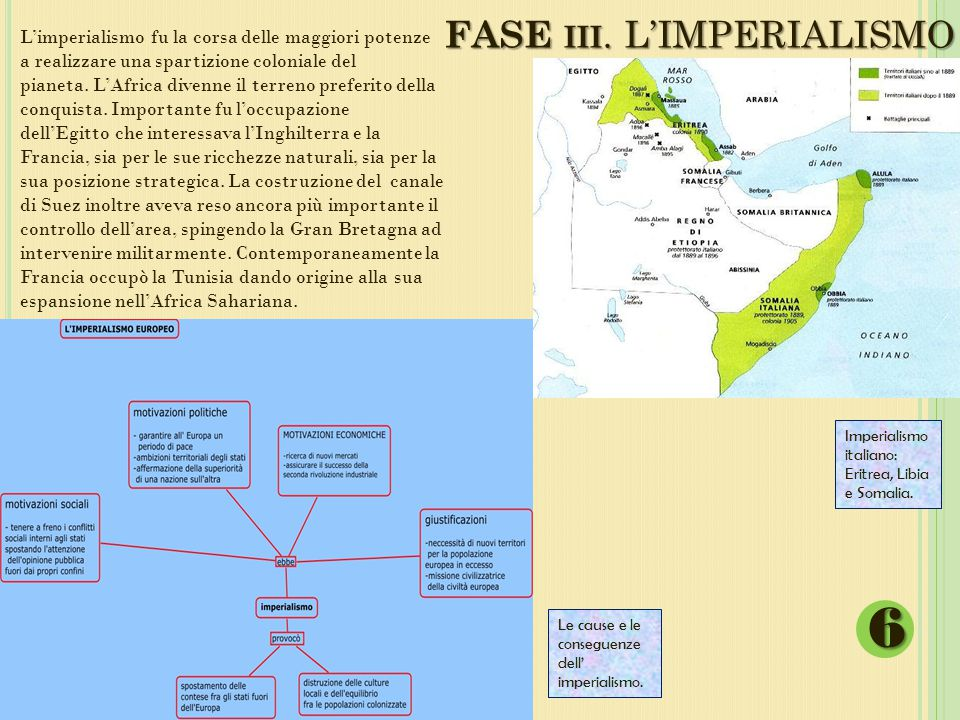 FASE iii. L'IMPERIALISMO