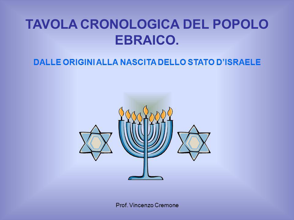 TAVOLA CRONOLOGICA DEL POPOLO EBRAICO.