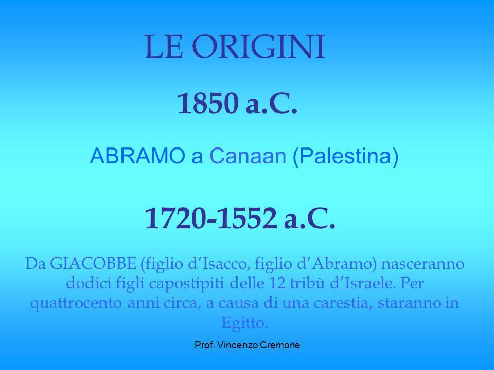 ABRAMO a Canaan (Palestina)