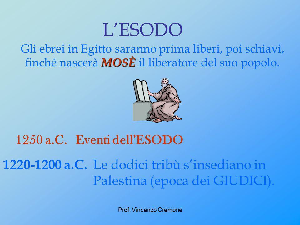L'ESODO 1250 a.C. Eventi dell'ESODO