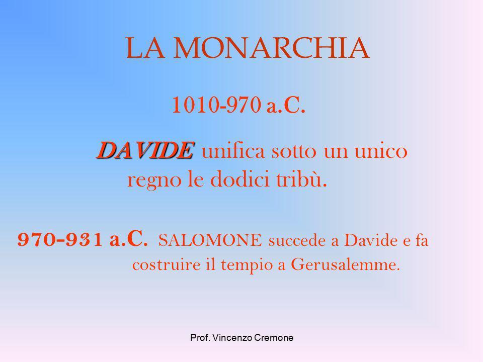 DAVIDE unifica sotto un unico regno le dodici tribù.