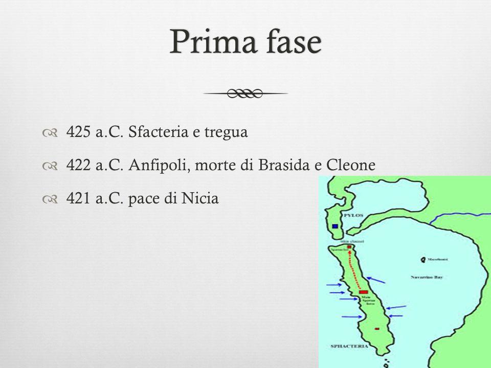 Prima fase 425 a.C. Sfacteria e tregua