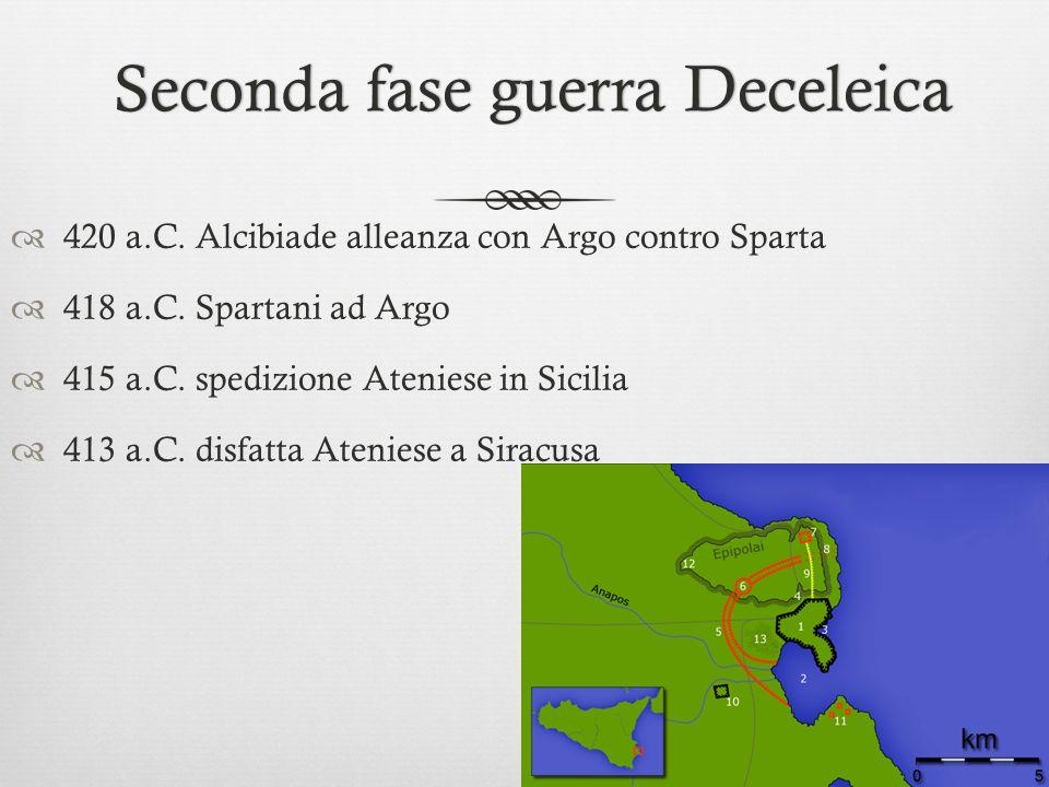 Seconda fase guerra Deceleica