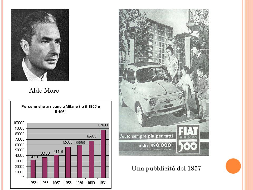 Aldo Moro Una pubblicità del 1957
