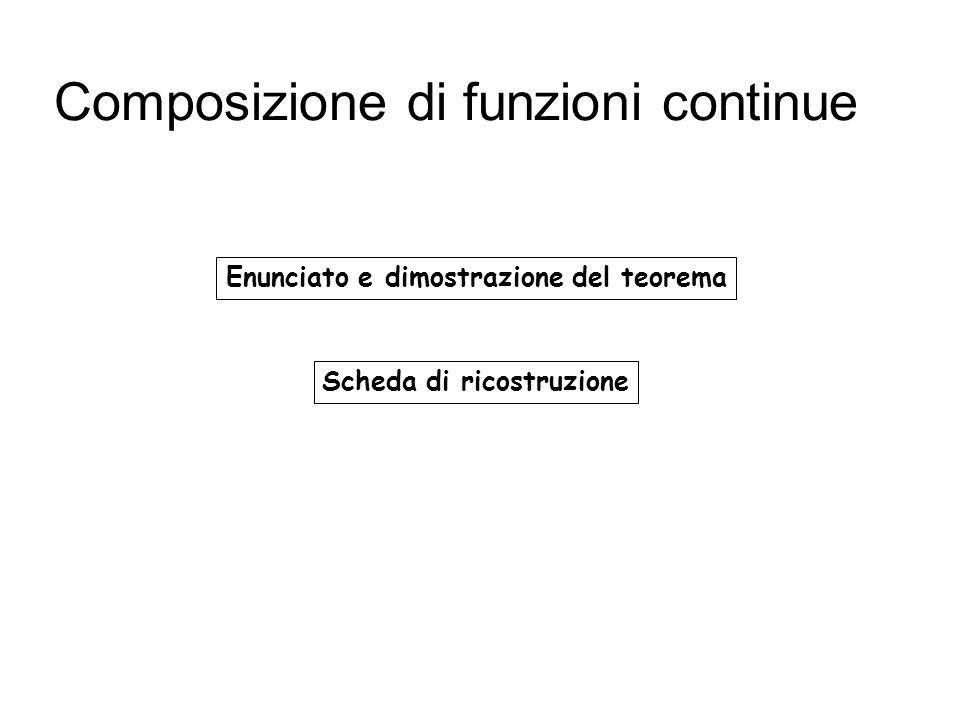 Composizione di funzioni continue