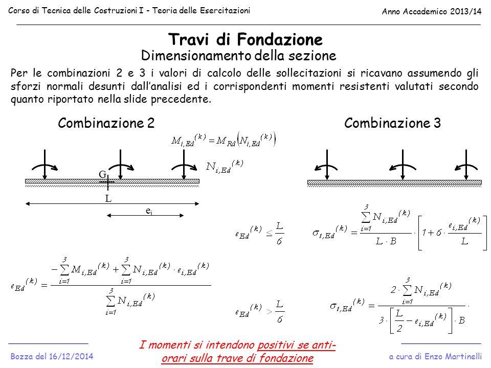Travi di Fondazione Dimensionamento della sezione Combinazione 2