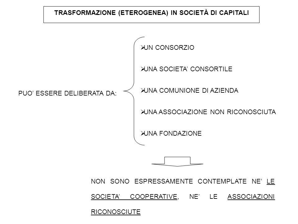 TRASFORMAZIONE (ETEROGENEA) IN SOCIETÀ DI CAPITALI