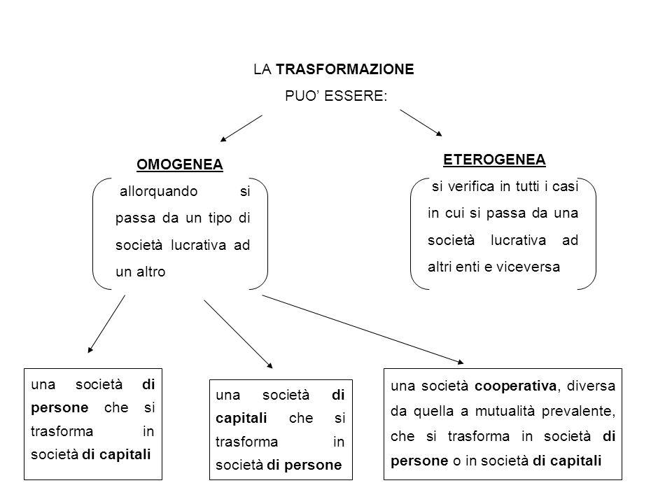 LA TRASFORMAZIONE PUO' ESSERE: ETEROGENEA. OMOGENEA.