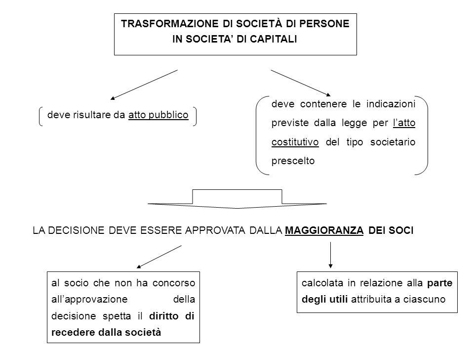 TRASFORMAZIONE DI SOCIETÀ DI PERSONE IN SOCIETA' DI CAPITALI