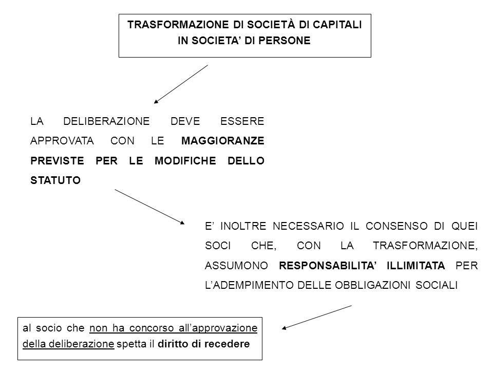 TRASFORMAZIONE DI SOCIETÀ DI CAPITALI