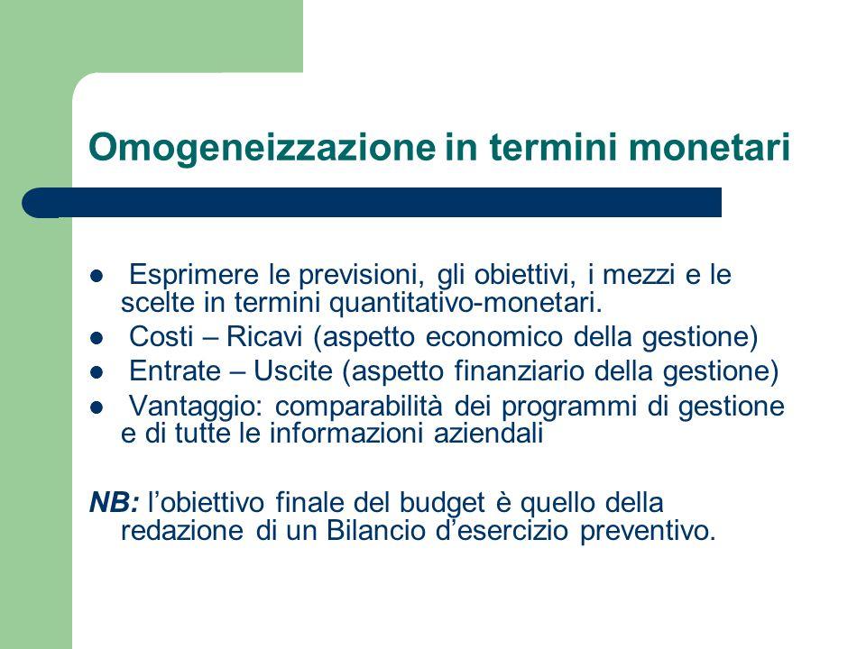 Omogeneizzazione in termini monetari
