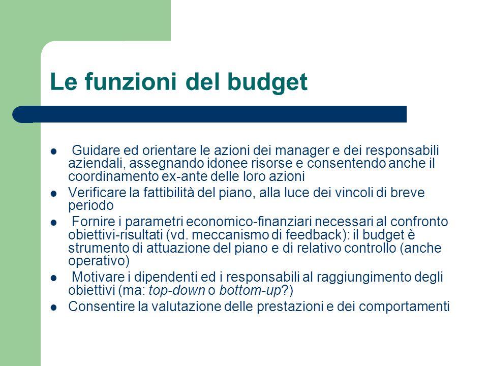 Le funzioni del budget
