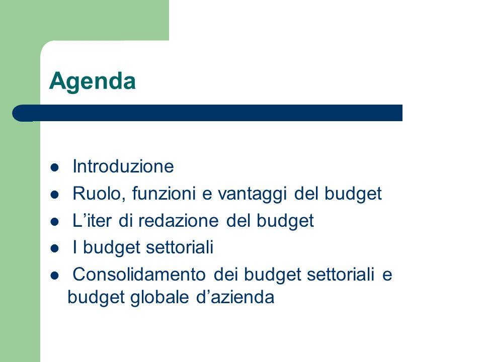 Agenda Introduzione Ruolo, funzioni e vantaggi del budget