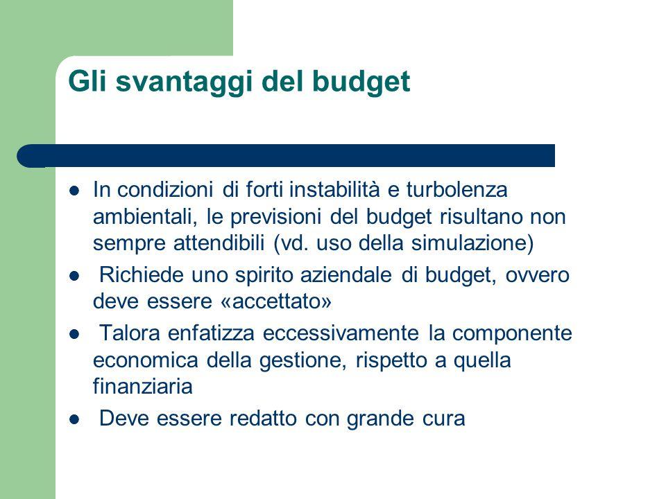 Gli svantaggi del budget