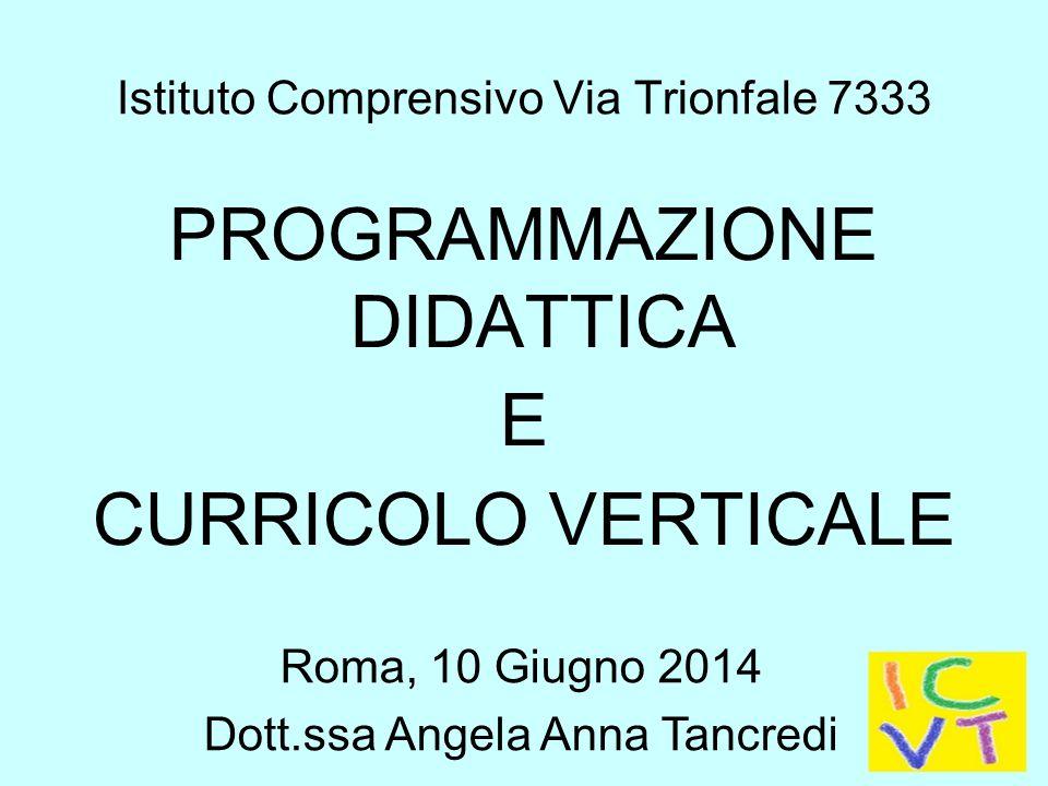 Istituto Comprensivo Via Trionfale 7333