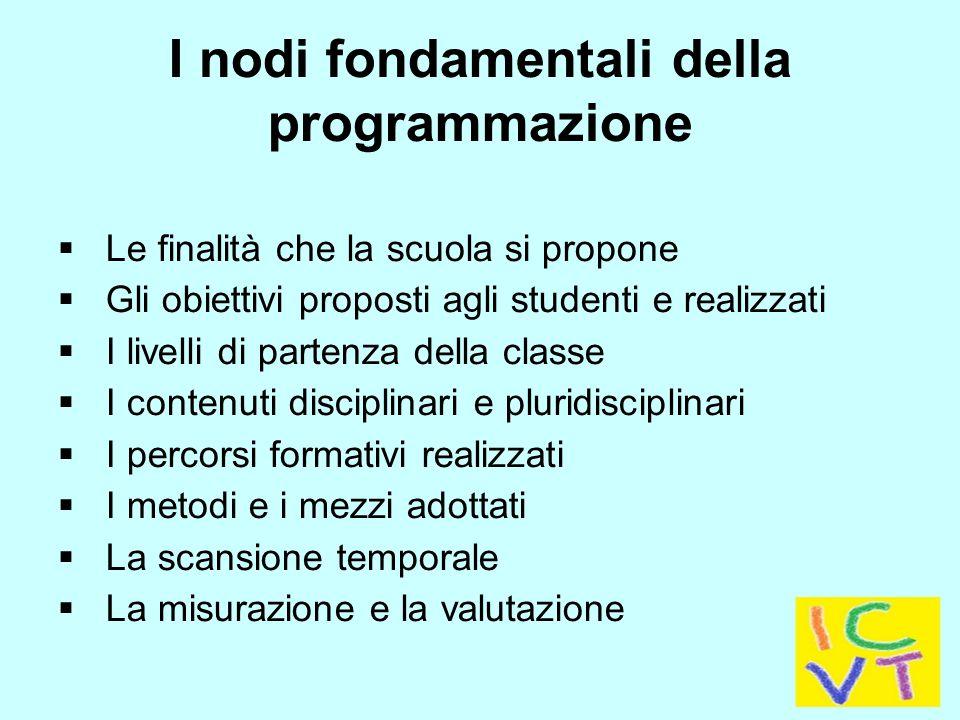 I nodi fondamentali della programmazione