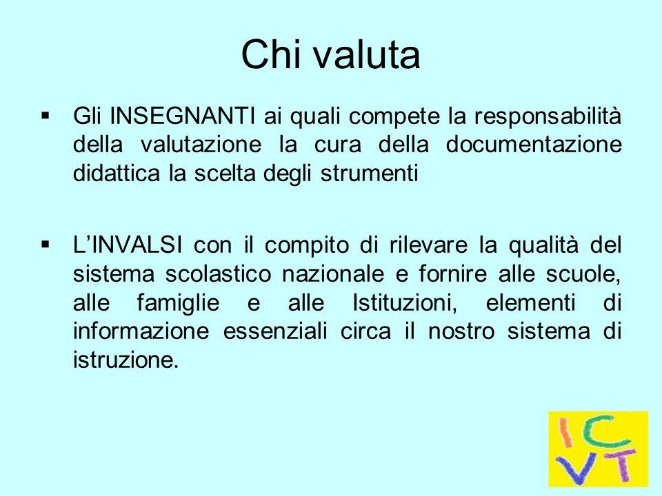 Chi valuta Gli INSEGNANTI ai quali compete la responsabilità della valutazione la cura della documentazione didattica la scelta degli strumenti.