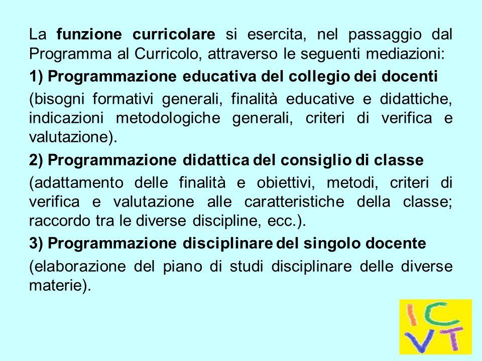 La funzione curricolare si esercita, nel passaggio dal Programma al Curricolo, attraverso le seguenti mediazioni: