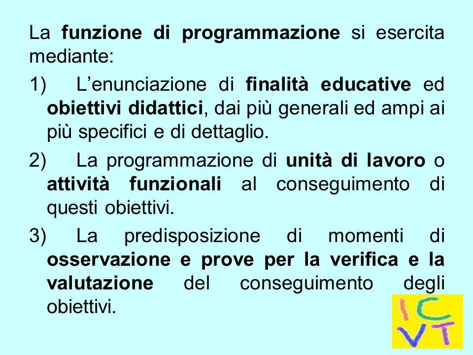La funzione di programmazione si esercita mediante: