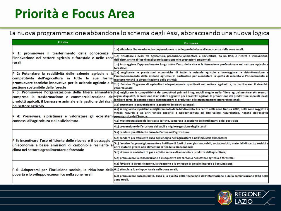 Priorità e Focus Area La nuova programmazione abbandona lo schema degli Assi, abbracciando una nuova logica.