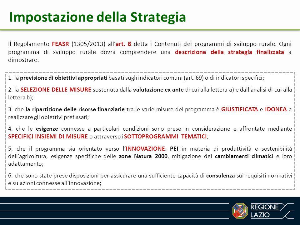 Impostazione della Strategia