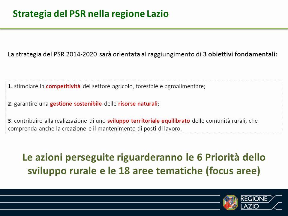Strategia del PSR nella regione Lazio