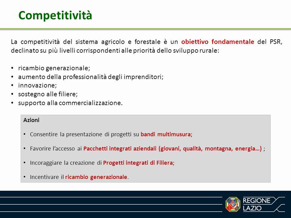Competitività