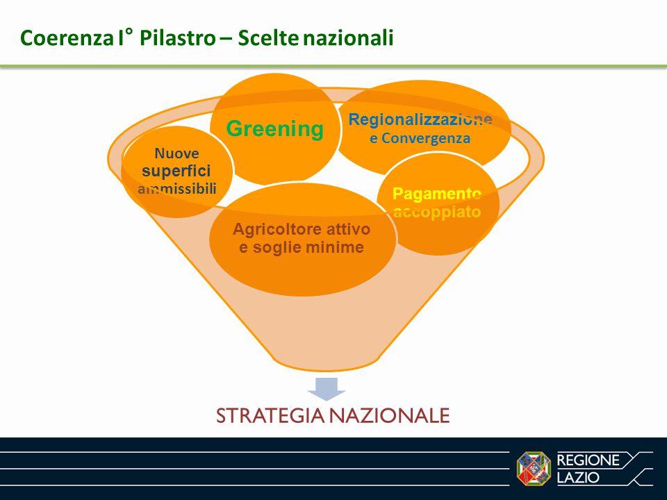 Regionalizzazione e Convergenza
