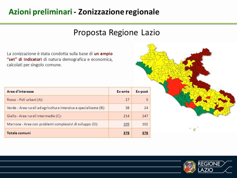 Proposta Regione Lazio