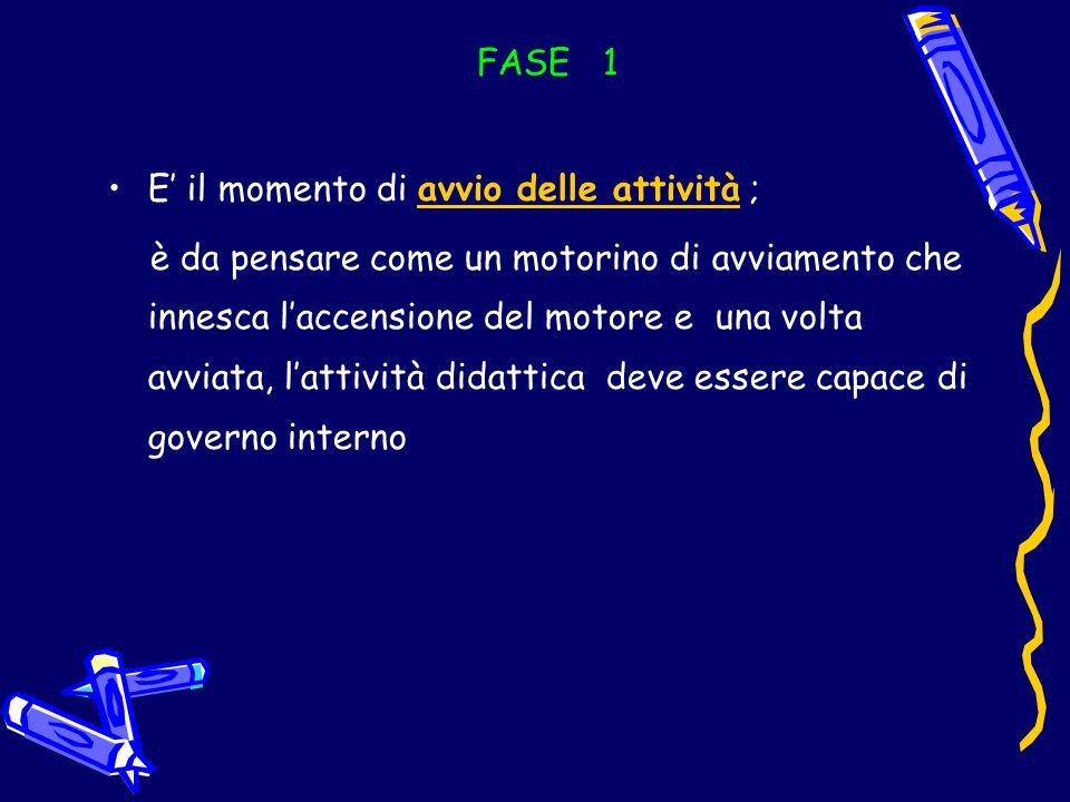 FASE 1 E' il momento di avvio delle attività ;