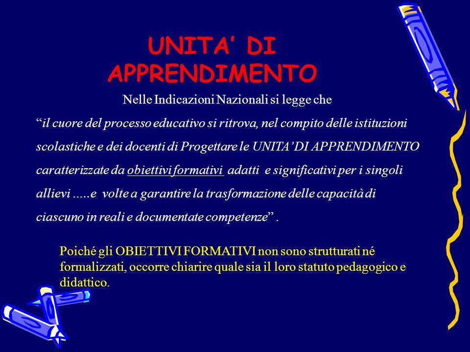 UNITA' DI APPRENDIMENTO
