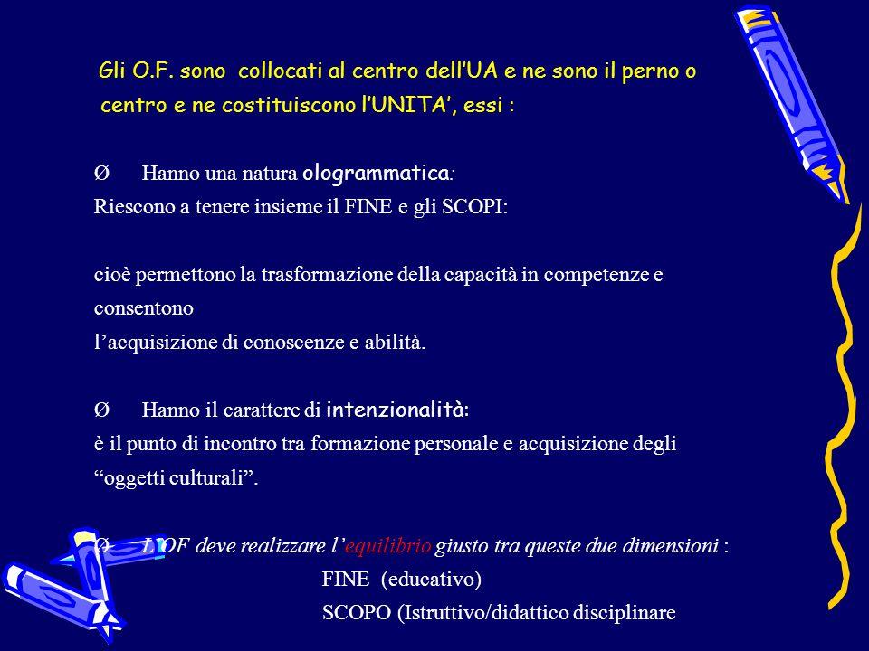 centro e ne costituiscono l'UNITA', essi :