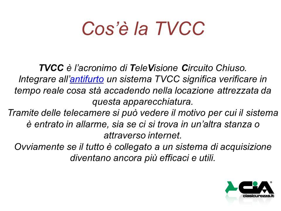Cos'è la TVCC